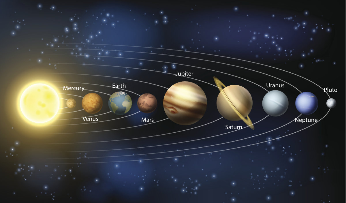 solar system planetary year - photo #14